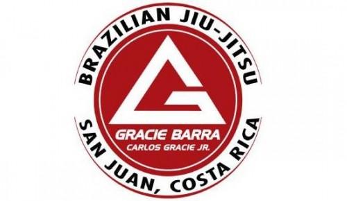 Gracie Barra San Juan Costa Ri